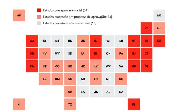 Red Flag Law - Divisão por estado EUA